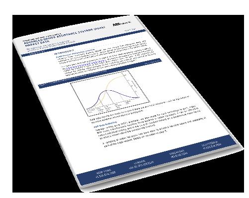 Advanced Driver Assistance Systems (ADAS) Market Data Image
