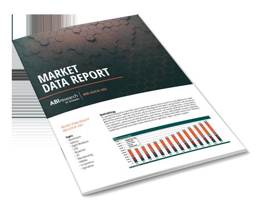 BLE Beacon Market Deployments: Worldwide Image