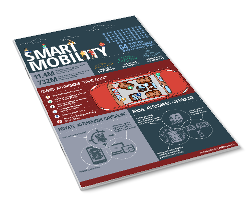 Smart Mobility Image