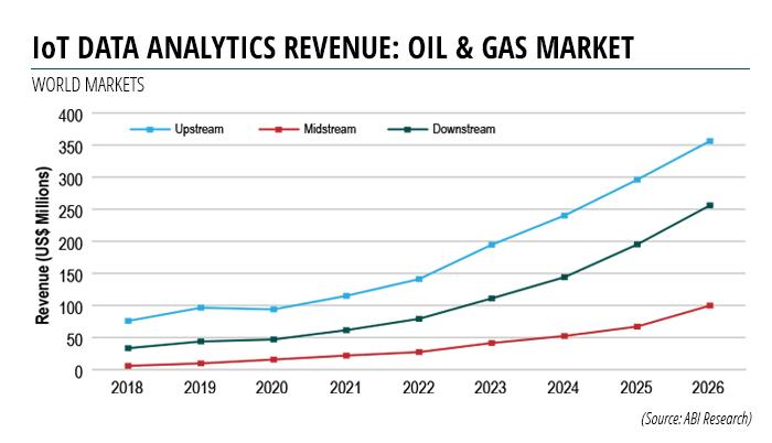 Analyst Insider Chart