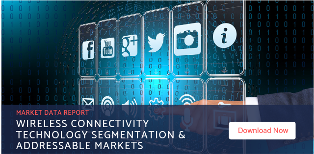 Wireless Connectivity Market Data Report